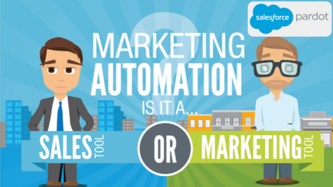 Salesforce Marketing Automation: Sales or Marketing Tool? [infographic]