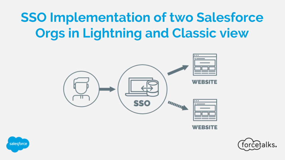 SSO Implementation of two Salesforce Orgs in Lightning and Classic view