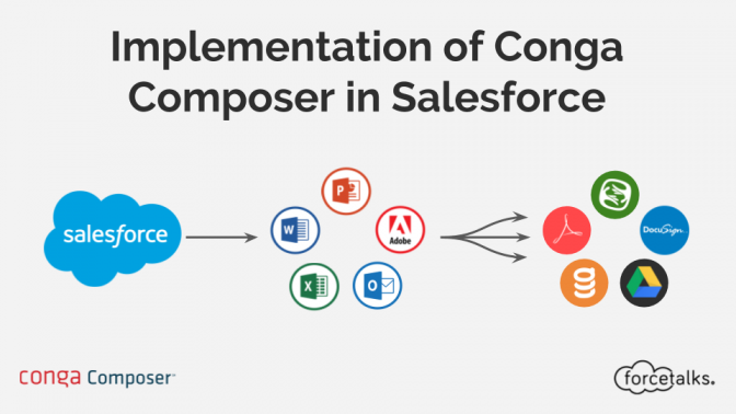 Implementation of Conga Composer in Salesforce
