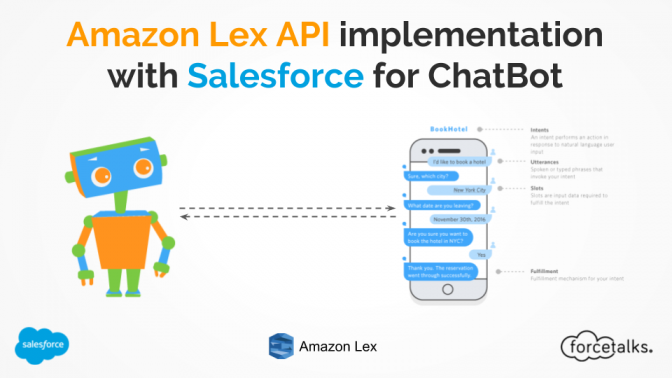 Amazon Lex API implementation with Salesforce for ChatBot
