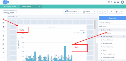 Steps to create a Dashboard, Datasets and Lens in Salesforce Einstein