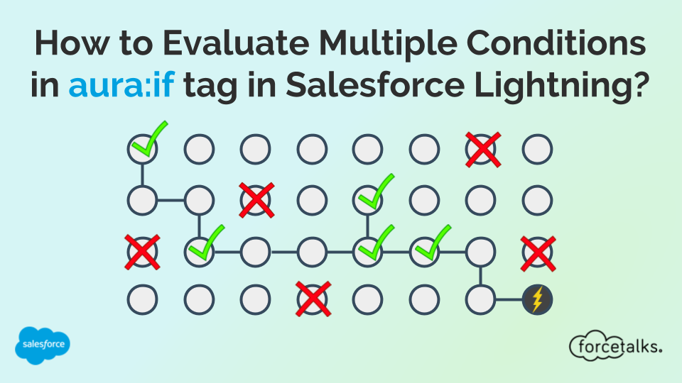 """How to Evaluate Multiple Conditions in """"aura:if"""" tag in Salesforce Lightning ?"""