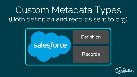 Custom Metadata Test Class Coverage in Salesforce