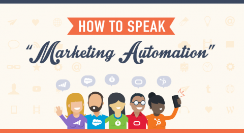 The Ultimate Marketing Automation Glossary