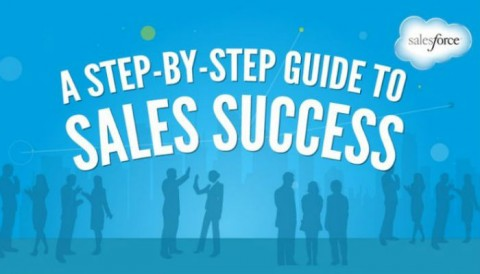Management: Salesforce – 27 Incredible Sales Tips