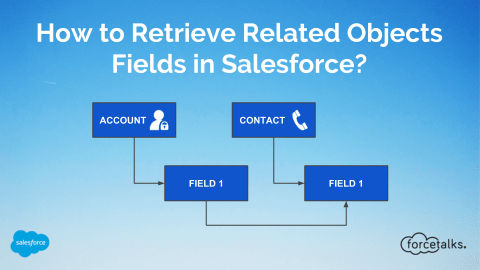 How to Retrieve Related Objects Fields in Salesforce?
