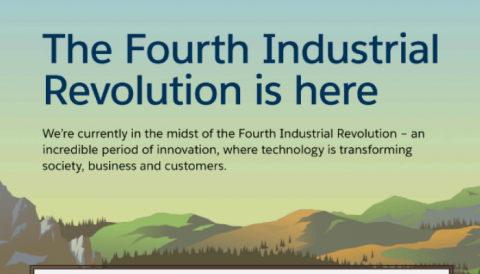 All About The Fourth Industrial Revolution | An Infographic
