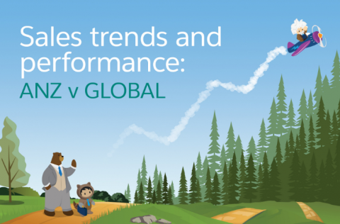 Sales trends and performance: ANZ versus global