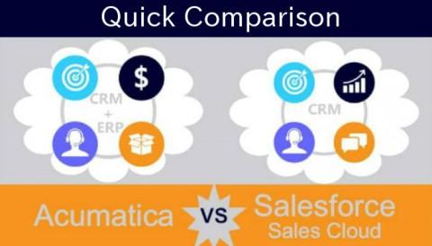 Quick Comparison Guide to CRM Systems: Acumatica VS Salesforce Sales Cloud
