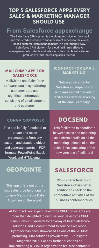 Top 5 Salesforce apps for sales and marketing managers