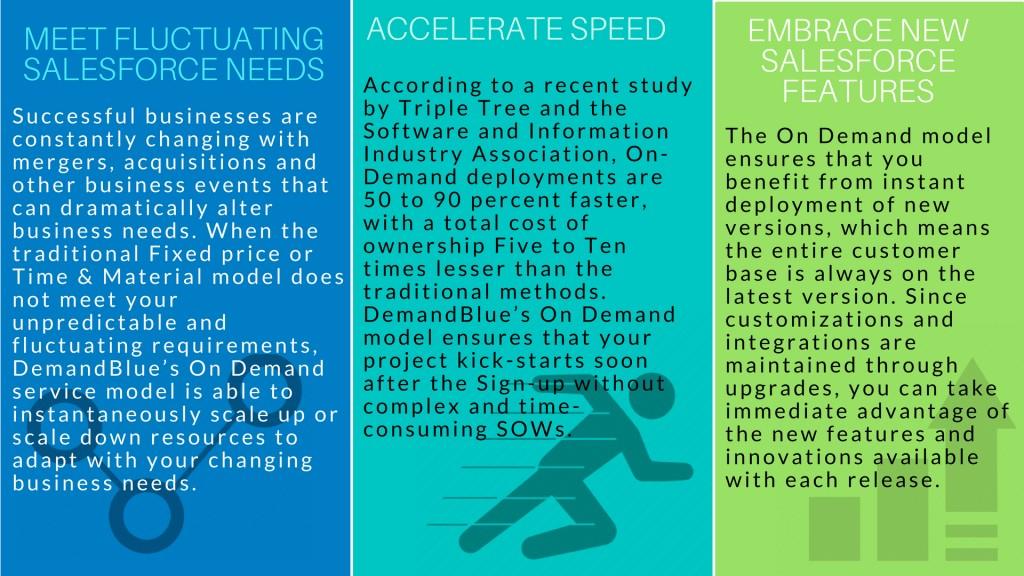 sfdc-on-demand-infograph