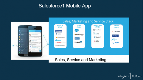 How Can We Add Global Actions to Salesforce1?