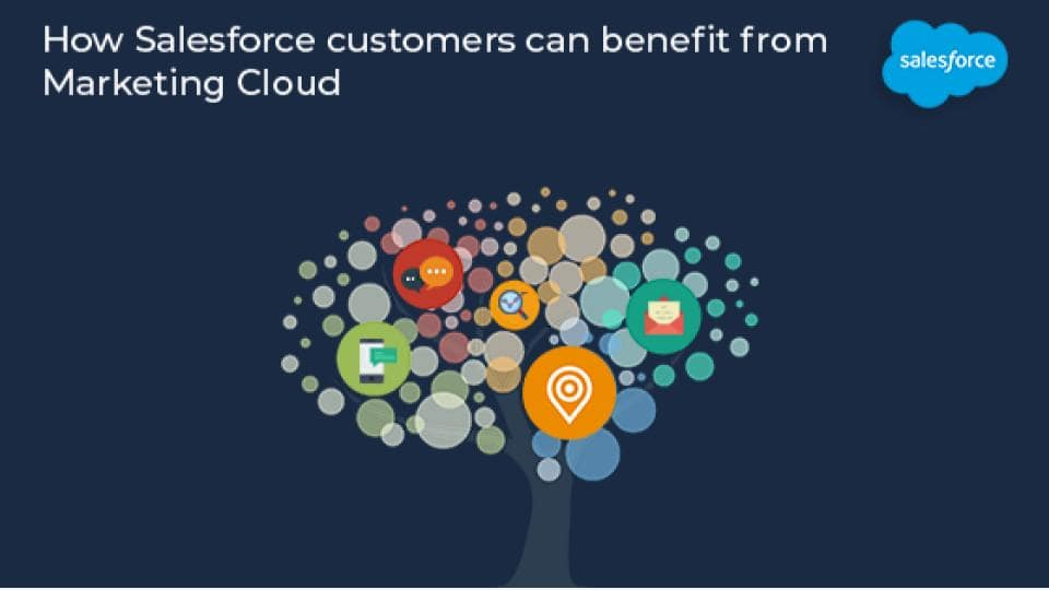 How To Get Benefits From Salesforce Marketing Cloud?