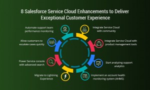 8 Salesforce Service Cloud Enhancements to Deliver Exceptional Customer Experience