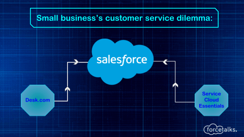 Small business's customer service dilemma: Salesforce Desk.com or Service Cloud Essentials?