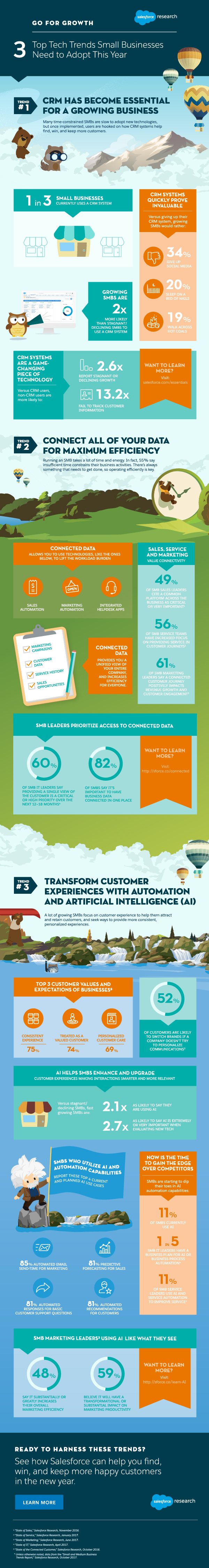 Infographic: 3 Trends That'll Transform Small Business Growth in 2018