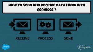 How to Send and Receive Data from Web Services