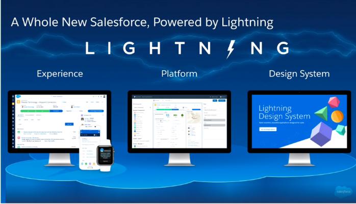 Salesforce Lightning Vs Salesforce Classic