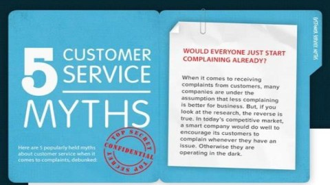 CUSTOMER SERVICE TIPS: 4 SECRETS TO OFFERING EXCEPTIONAL CUSTOMER SERVICE