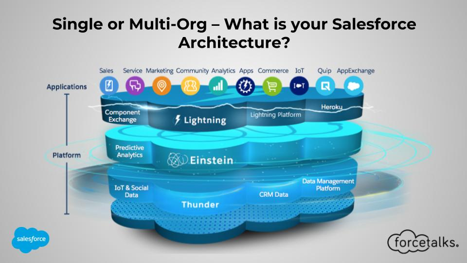 Single or Multi-Org – What is your Salesforce Architecture?