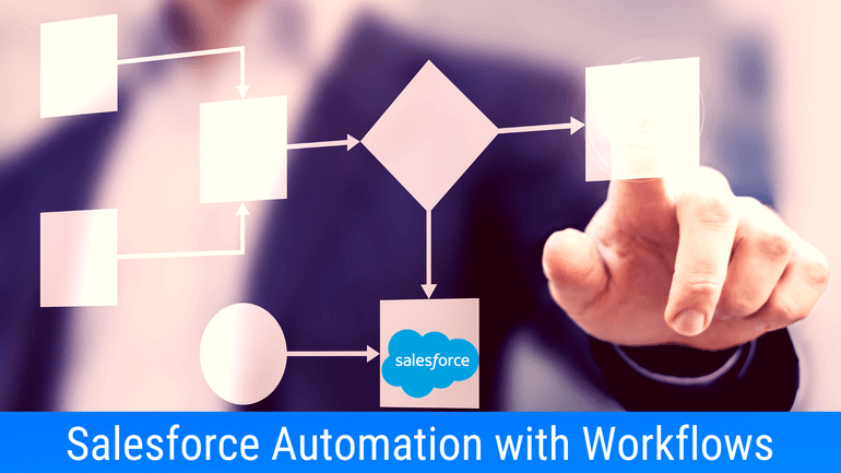 Salesforce Automation with Workflow Rules