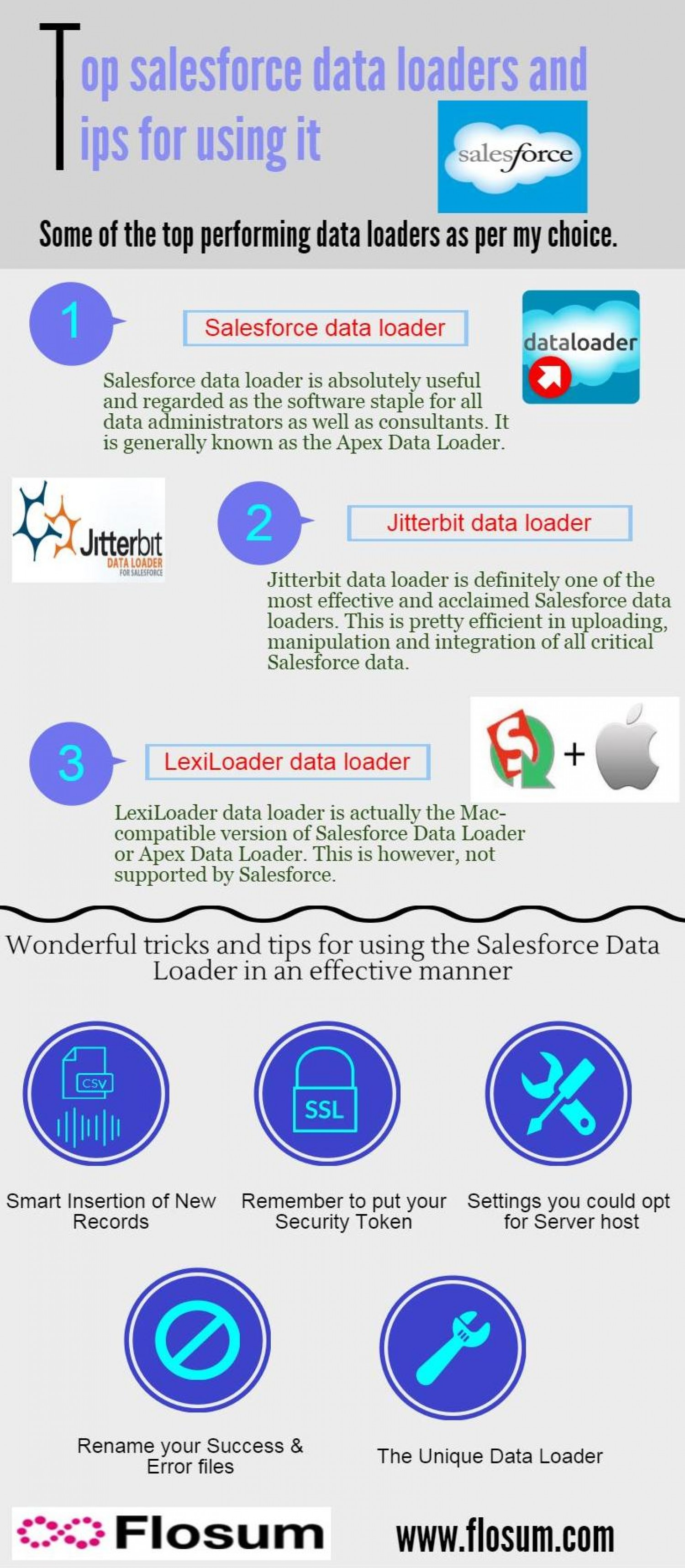 Top Salesforce Data Loaders and Tips for Using it.