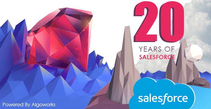 The Timeline: 20 Years of Salesforce