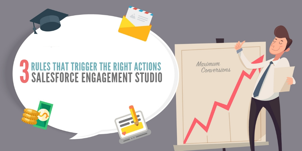 3 Rules that Trigger the right Actions  for Salesforce– Pardot Engagement Studio Best Practices!