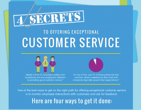 4 Reasons To Offer An Exceptional Customer Service