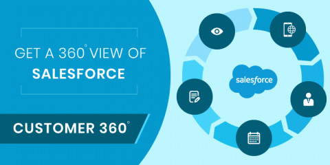 Salesforce Customer 360 – A Single Integrated Cross-Cloud Customer Data Platform