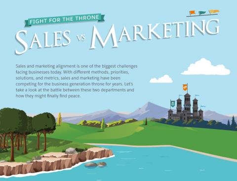 Salesforce's Take On Sales vs Marketing [Infographic]