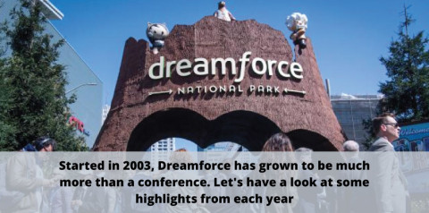 Dreamforce Facts & Numbers INFOGRAPHIC