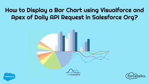 How to Display a Bar Chart using Visualforce and Apex of Daily API Request in Salesforce Org?