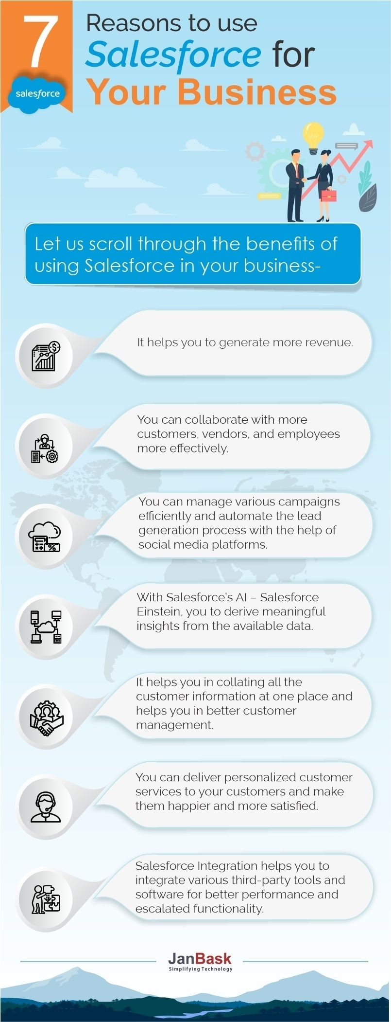 How Salesforce is Beneficial For Your Business