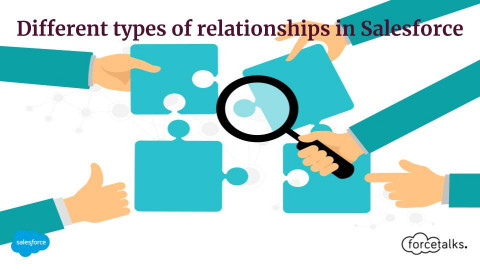Different types of relationships in Salesforce