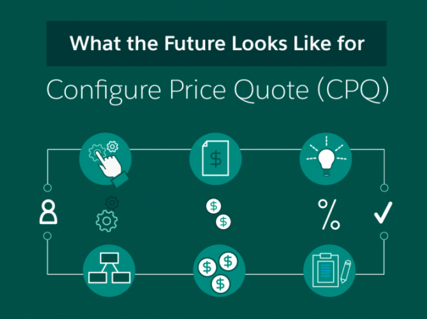future of cpq