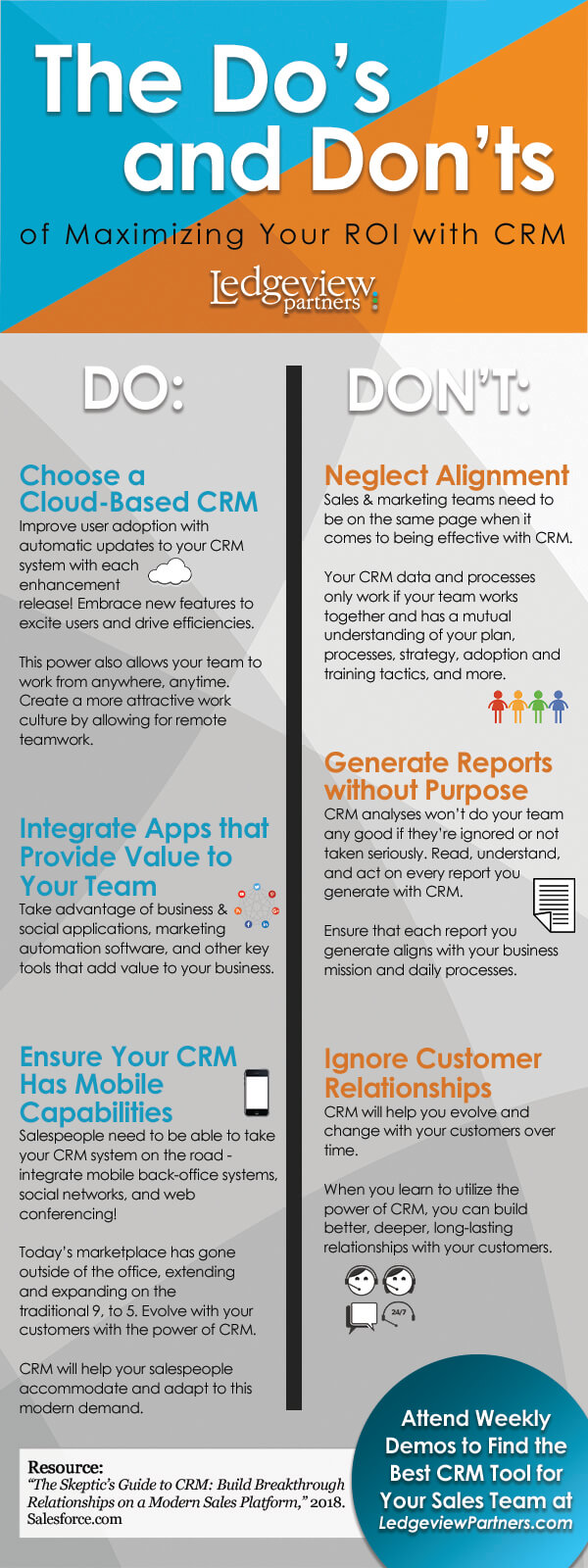 Infographic: The Do's and Don'ts of Maximizing Your ROI with CRM