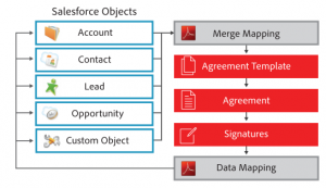 data flow in merge mapping