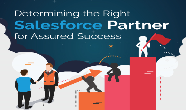 right salesforce partner
