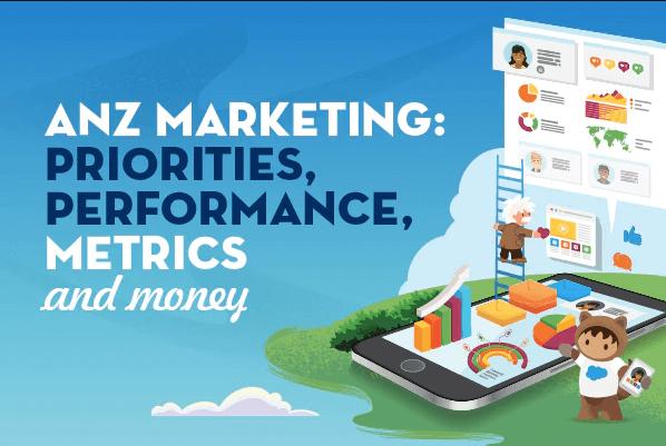 marketing salesforce