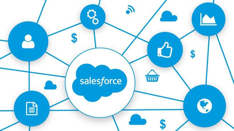 sa_1489488094salesforceintegration5reasonslearningmanagementsystemneeds