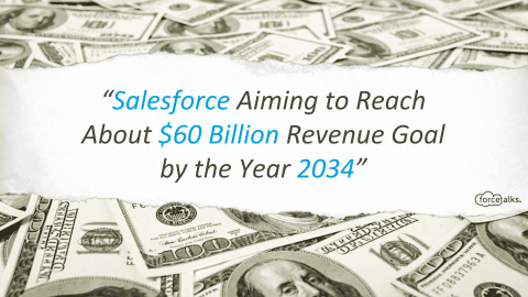 Salesforce is Aiming to Reach About $60 Billion Revenue Goal by the Year 2034