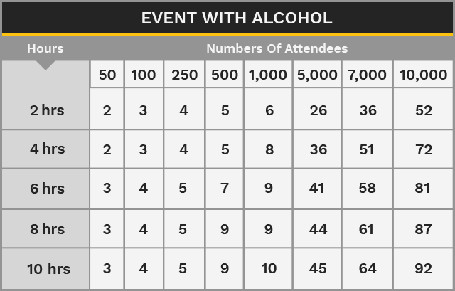 alcohol event attendee chart