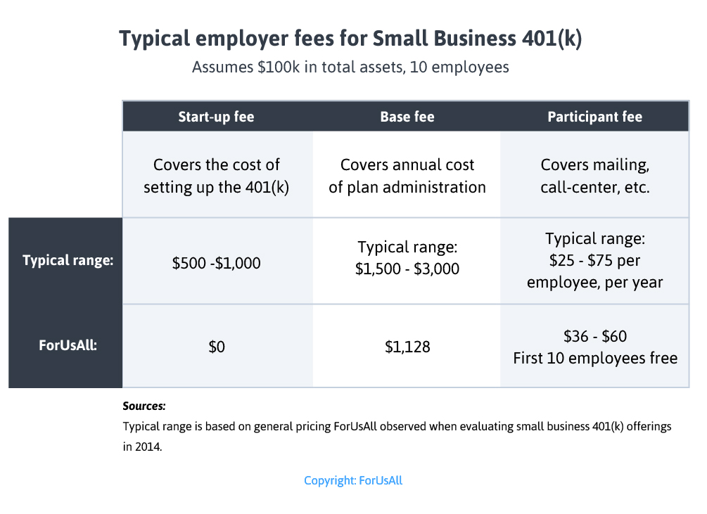 small business 401(k)
