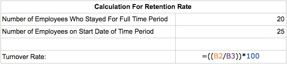 calculate employee retention