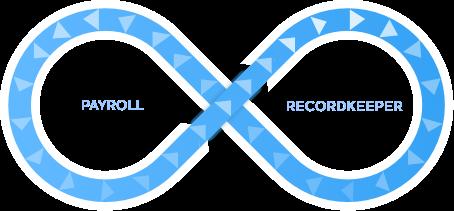 401-k--Audit---Payroll-Integration