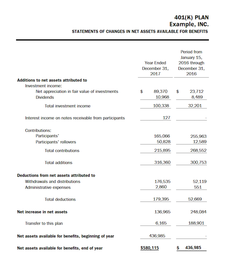 401k-Audit---Audited-Financial-Statement