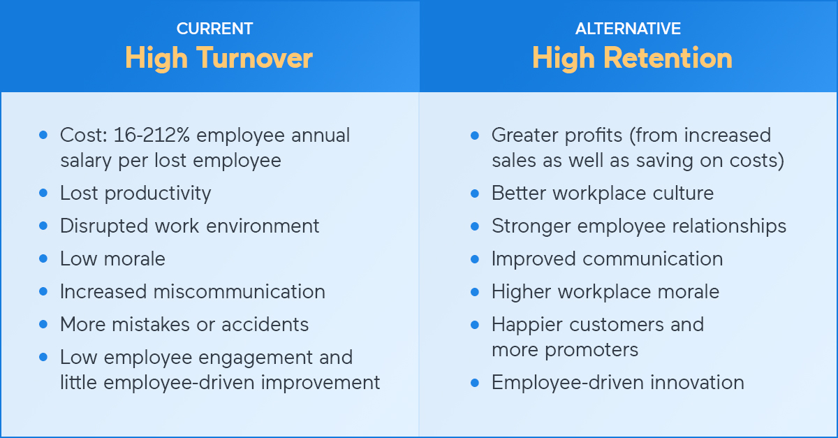 turnover-retention-post-graphic