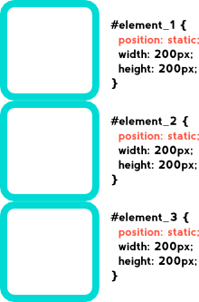 CSS Positioning: Static