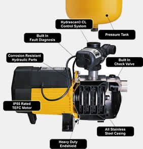 Pressure Pump from Fox Plumbing & Heating